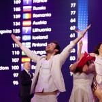 Eurovíziós országimázs verseny