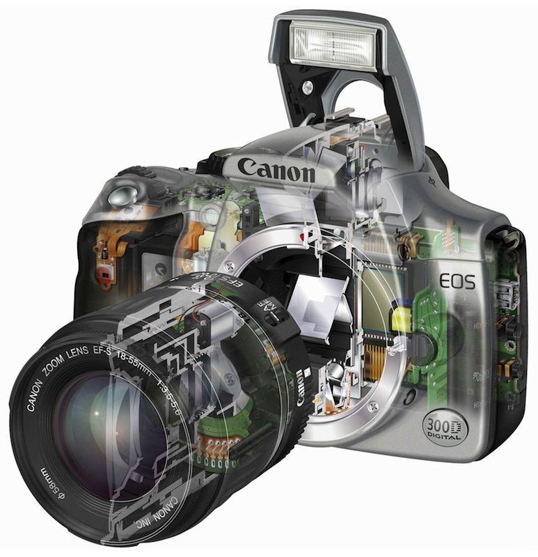 CanonEOS300d_seethrough