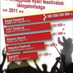 Sziget 2011: fesztiváli képáradat