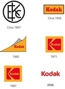 kodak_logo_history