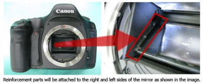 Nincs tovább alkatrész utánpótlásForrás: Canon USA