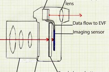 Rajz: Camera Ergonomics